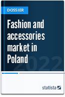 Fashion and accessories market in Poland