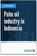 Palm oil industry in Indonesia