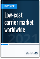 Low-cost carrier market worldwide
