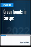 Green bonds market Europe