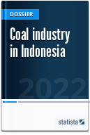 Coal industry in Indonesia