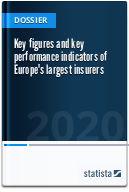 KPI's of Europe's largest insurers