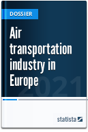 Air transportation industry in Europe
