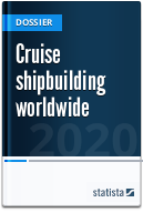 Cruise shipbuilding worldwide