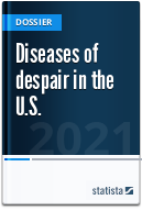 Diseases of despair in the U.S.