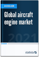 Global aircraft engine market