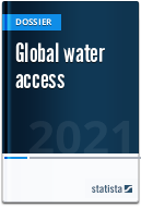 Water accessibility worldwide