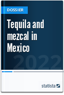 Tequila and mezcal in Mexico