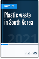 Plastic waste in South Korea