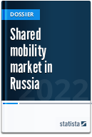 Shared mobility in Russia