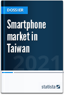 Smartphone market in Taiwan