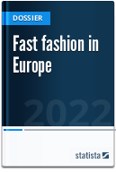 Fast fashion in Europe