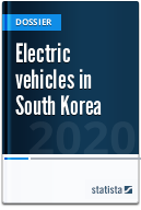 Electric vehicles in South Korea