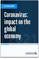 Coronavirus: impact on the global economy