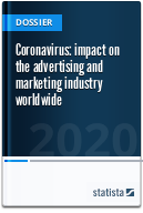 Coronavirus: impact on the advertising and marketing industry worldwide