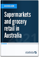 Supermarkets and grocery retail in Australia