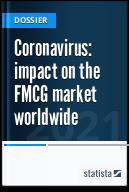 Coronavirus: impact on the FMCG market worldwide