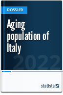 Aging population of Italy