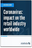 Coronavirus: impact on the retail industry worldwide