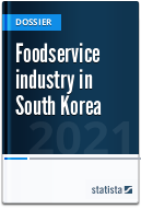 Foodservice in South Korea