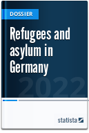 Refugees and asylum in Germany