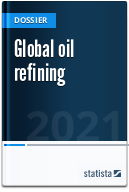 Global oil refinery industry