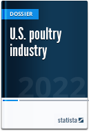 Poultry industry in the U.S.