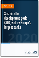 Environmental commitments of Europe's largest banks