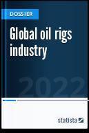 Global oil rigs