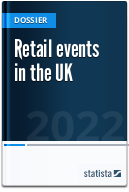 Holiday retail in the United Kingdom (UK)