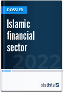 Islamic financial sector