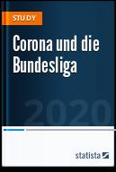Corona und die Bundesliga