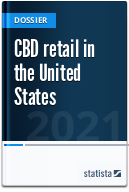 CBD retail in the United States