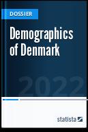 Demographics of Denmark
