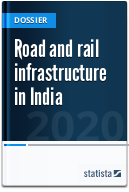 Road and rail infrastructure in India