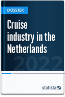 Cruise industry in the Netherlands