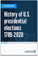 History of U.S. presidential elections 1789-2016