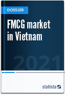 FMCG market in Vietnam