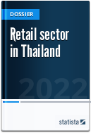 Retail sector in Thailand