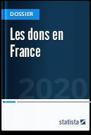 Les dons en France