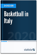 Basketball in Italy