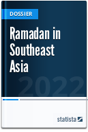 Ramadan in Southeast Asia