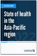 State of health in Asia Pacific