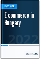 E-commerce in Hungary