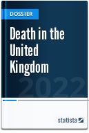 Death in the UK