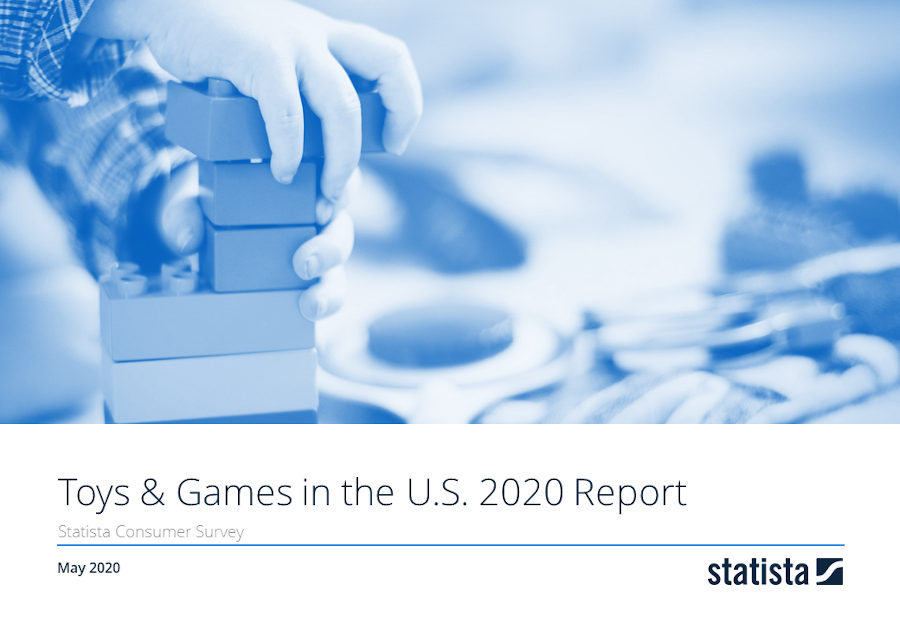 Toys and Games in the U.S. 2020 report