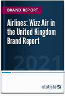 Airlines: Wizz Air Brand Report (United Kingdom) 2020