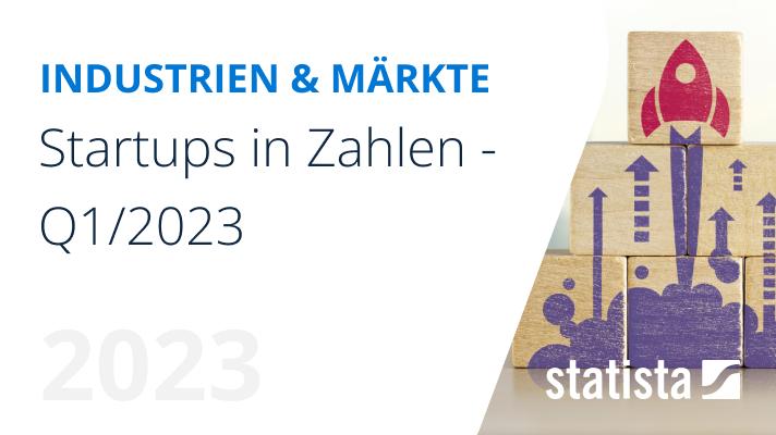 Startups in Zahlen - Q1/2021