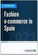 Online fashion in Spain