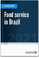 Foodservice in Brazil